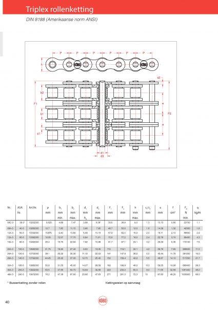 Triplex rollenketting ANSI DIN 8188