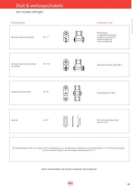 Sluit & verloopschakels simplex-duplex-triplex