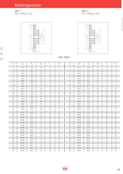 "Kettingwielen Staal 081-1 (Zs=3) – 1/2″X 1/8″ & kettingwielen 084-1 (Zs=4,5) – 1/2″X""3/16"