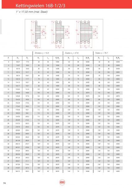 Kettingwielen staal 16B-1/2/3 (Zs=15,9) – 1″x17,02mm.