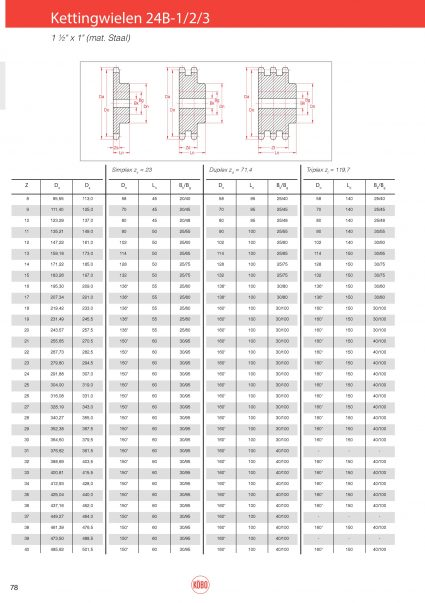 Kettingwielen Staal 24B-1/2/3 (Zs=23) – 1 1/2″x 1″