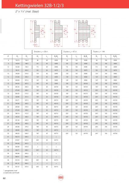 Kettingwielen staal 32B-1/2/3 (Zs=29,4) – 2″ x 1 1/4″