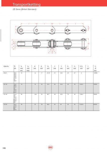 Transportketting ZE serie (draagketting) BS standaard