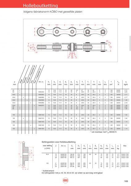Holleboutketting met gewelfde platen en rol (fabrieksnorm)