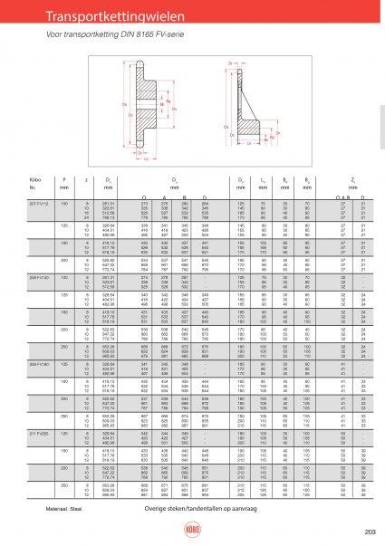 Transportkettingwielen voor DIN 8165