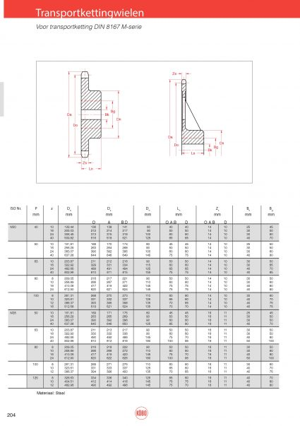 Transportkettingwielen voor M-serie (DIN8167), M20, M28, M40 en M56