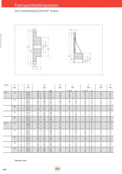 Transportkettingwielen voor M-serie, M80, M112 (DIN8167)