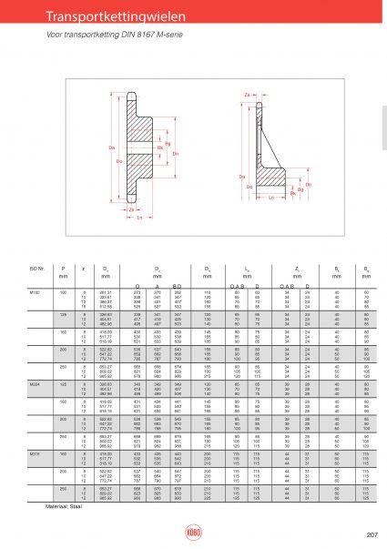 Transportkettingwielen voor M-serie, M160, M224, M315 (DIN8167)