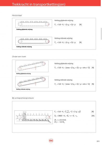 Berekeningen voor transportketting