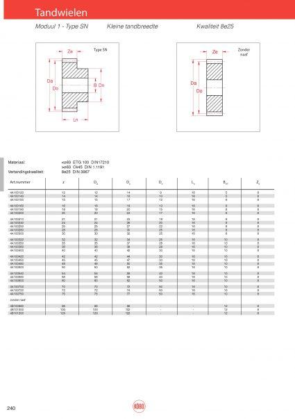 Tandwielen moduul 1 type SN (kleine tandbreedte)