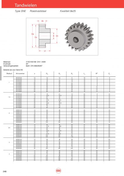 Tandwielen moduul 1 t/m 4 type SNE (roestvaststaal)