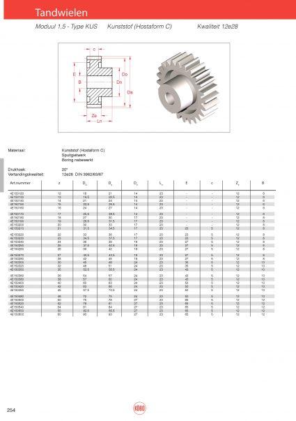Tandwielen moduul 1.5 type KUS (kunststof)