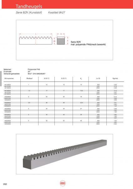 Tandheugels BZK, moduul 1 t/m 5 (polyamide)