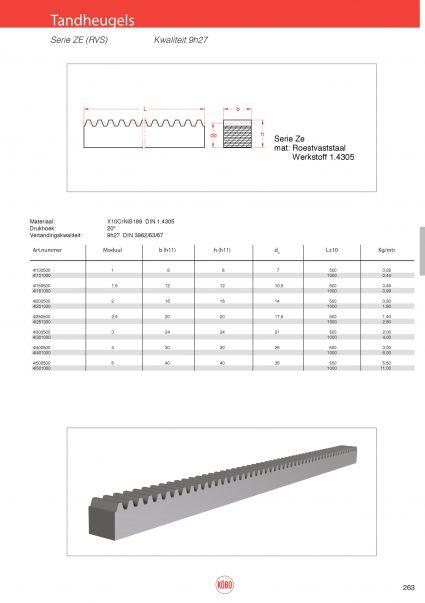 Tandheugels ZE, moduul 1 t/m 5 (roestvaststaal)