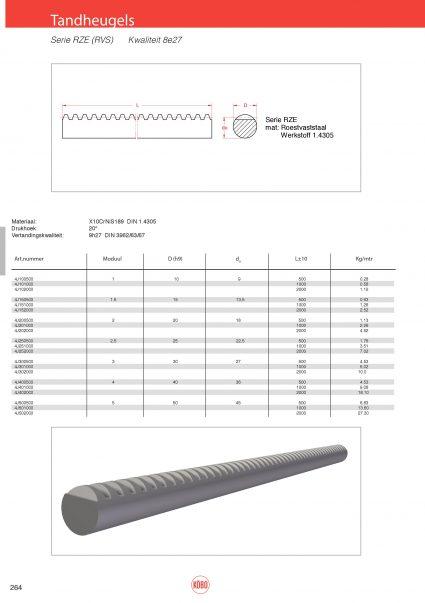 Tandheugels RZE, moduul 1 t/m 5 (ronde roestvaststaal)