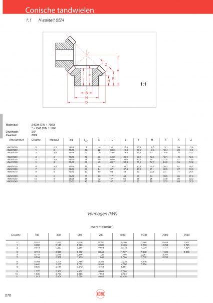 Conische tandwielen (set) verhouding 1:1 kwaliteit 8f24