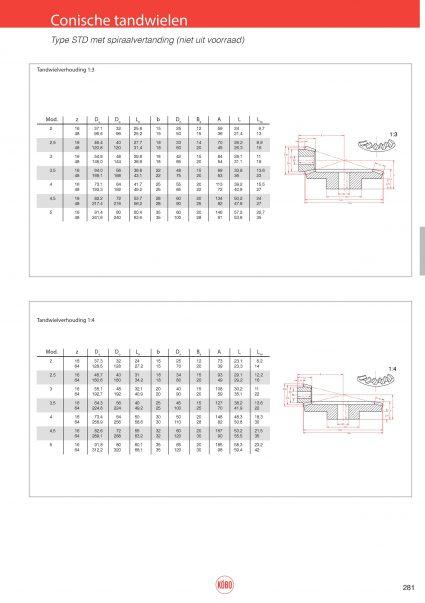 Spiraal vertande tandwielen verhouding 1:3 en 1:4