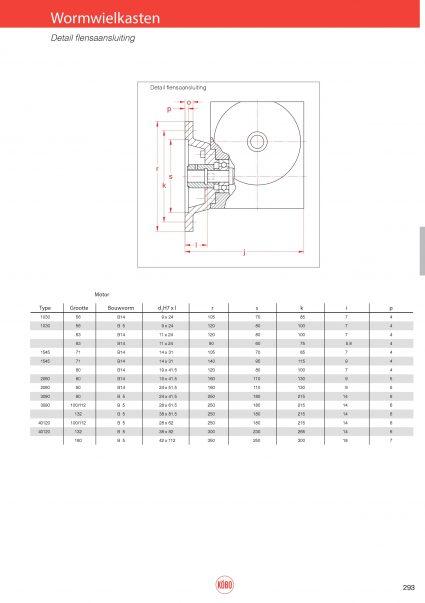 Wormwielkasten serie 1030 t/m 40120