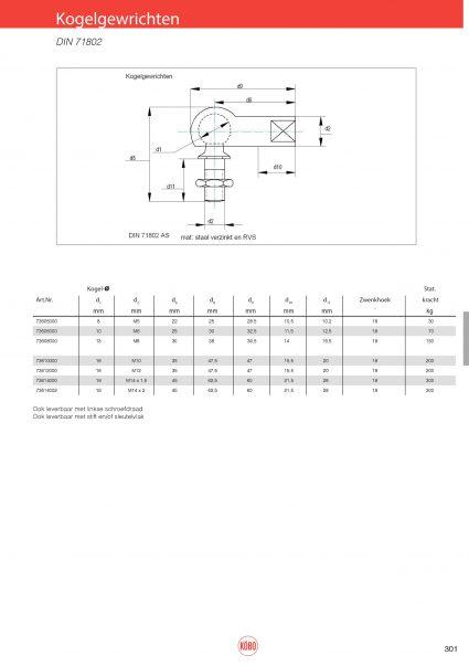 Kogelgewrichten DIN71802 AS