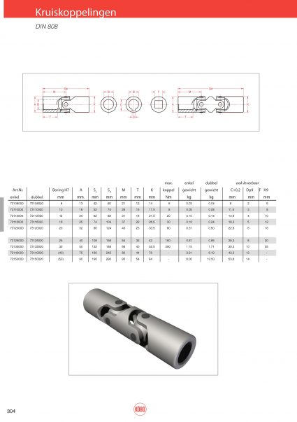Kruis koppelingen DIN808, enkel en dubbel