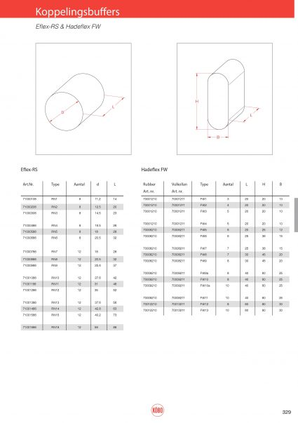 Koppelingsblokjes Eflex-RS & Hadeflex FW