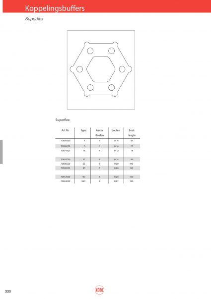 Koppelingsbuffer Superflex
