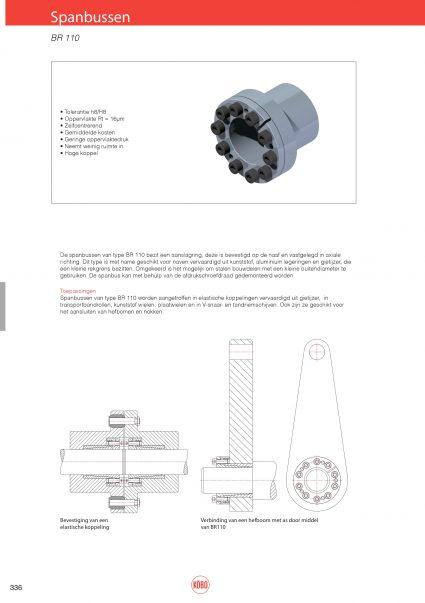 Spanbussen serie BR 110 technische info