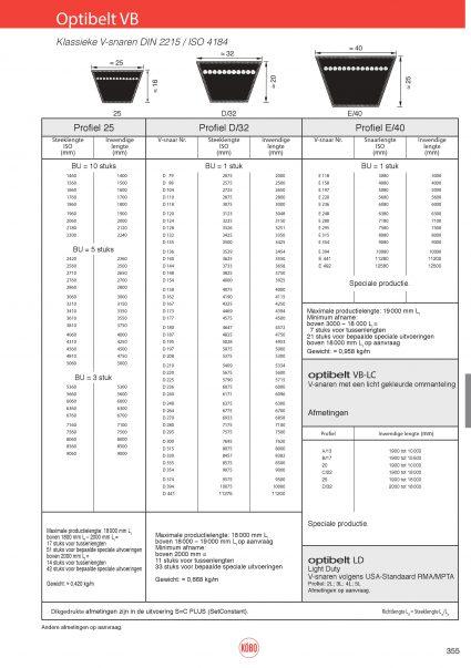 Optibelt VB klassieke V-snaren, profel 25, D/32, E/40