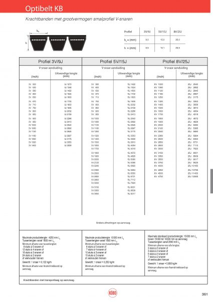 Optibelt KB, krachtbanden, profel 3V/9J, 5V/15J, 8V/25J