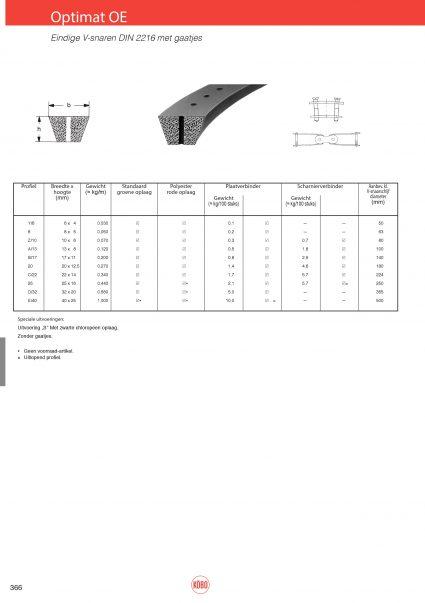 Optimat OE, eindige V-snaren DIN 2216 met gaatjes