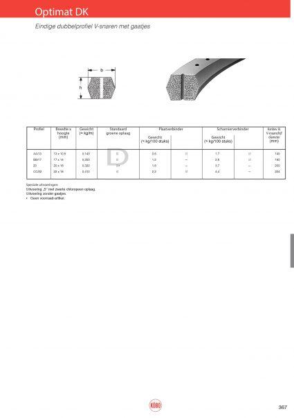 Optimat DK, eindige dubbelrofel V-snaren met gaatjes