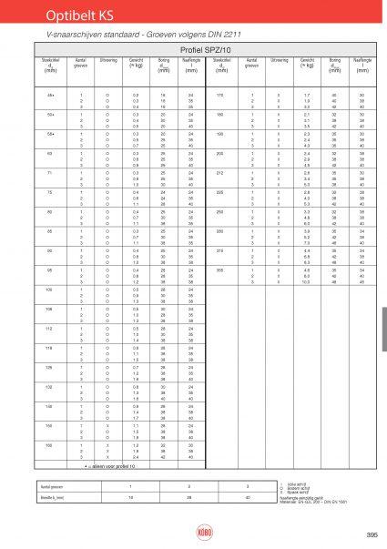 Optibelt V-snaarschijven, type KS voorboring, SPZ/10